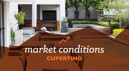marketconditions-cupertino