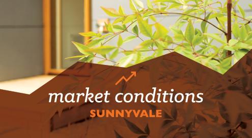 marketconditions-sunnyvale