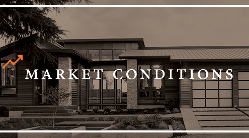 Real Estate Market Conditions, September 2016